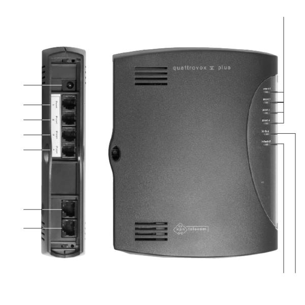 KPN-Quattrovox-5-plus-telefooncentrale.png