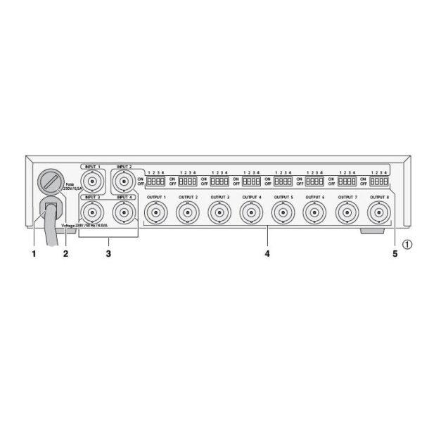 Monacor TVDA-408 Video Distributor 2