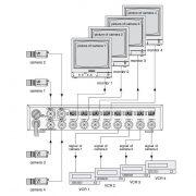 Monacor TVDA-408 Video Distributor 3