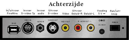 CANOPUS ADVC-100 Analog to Digital Video Converter 2