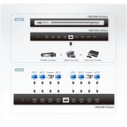 Aten VS0801H 8-Port HDMI Video Switch 2