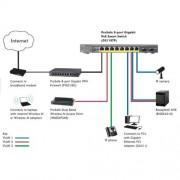 Netgear ProSafe GS110TP 8 poorts PoE switch 2