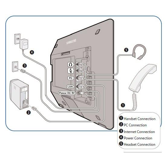 samsung-smt-i5220-ip-toestel-2