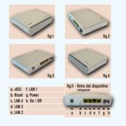 Siemens Gigaset SE565 dsl router 2