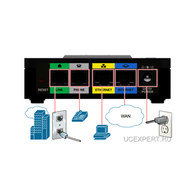 Cisco SPA232D Multi-Line DECT ATA 2
